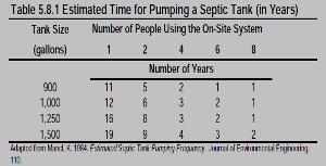 How often should I have my septic tank pumped?